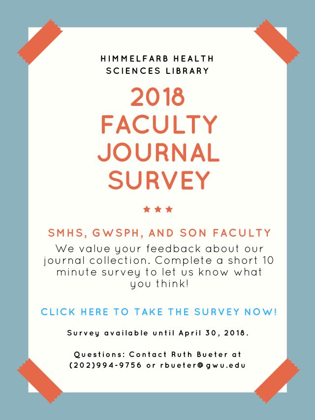 Facebook & Blog Post (Faculty Survey)